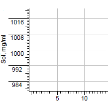 File:Galactosamine solubility.png